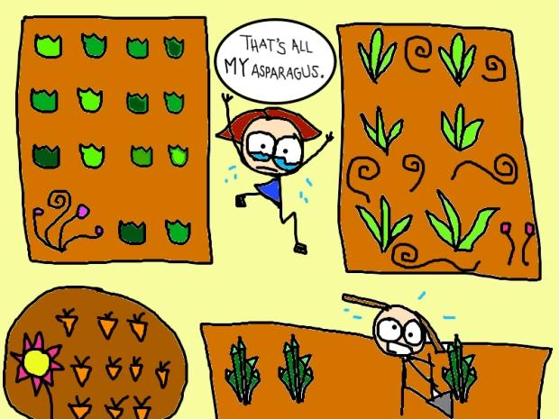 gardenfailure